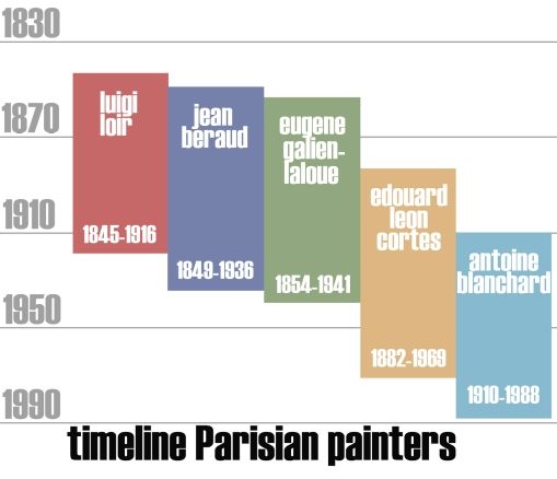 parisian painters compl